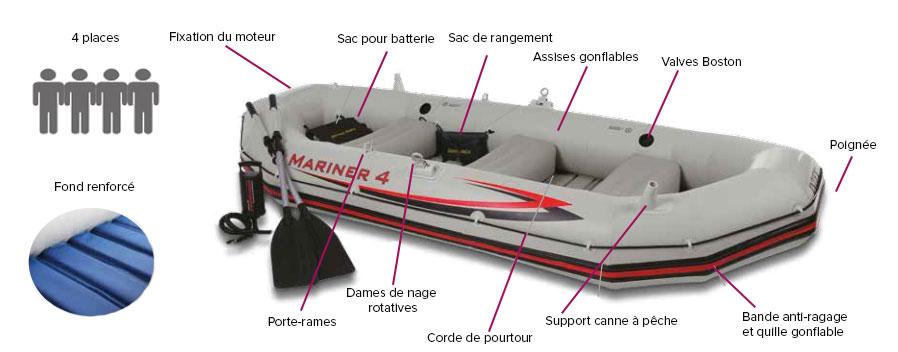 Kit bateau gonflable 4 places intex moteur - Bateau gonflable 4 personnes ...