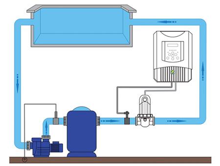electrolyseur de piscine au sel ei zodiac petit prix. Black Bedroom Furniture Sets. Home Design Ideas