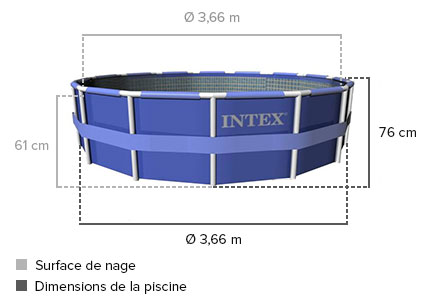 piscine tubulaire dimension
