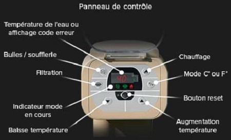 Spa gonflable intex purespa octogonal bulles jets 6 places accessoires - Temperature ideale salon ...