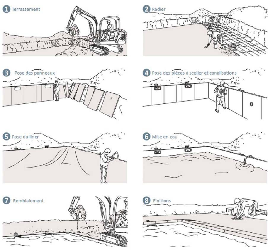 Kit piscine enterr e eris indrapool albig s for Construction piscine kit