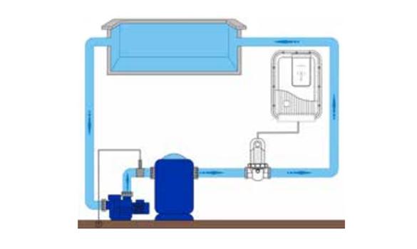 electrolyseur piscine au sel zodiac mod le gensalt mod le au choix. Black Bedroom Furniture Sets. Home Design Ideas