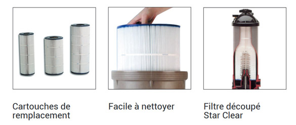 filtre piscine cartouche star clear hayward 5 7 40 m h. Black Bedroom Furniture Sets. Home Design Ideas