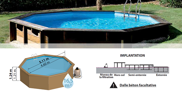 Piscine bois sunbay mod le violette 5 11 x 1 24 m for Dimension piscine semi enterree