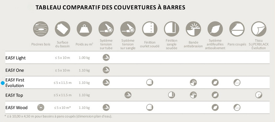 tableau comparatif couvertures a barre easyfirstrevolution albiges